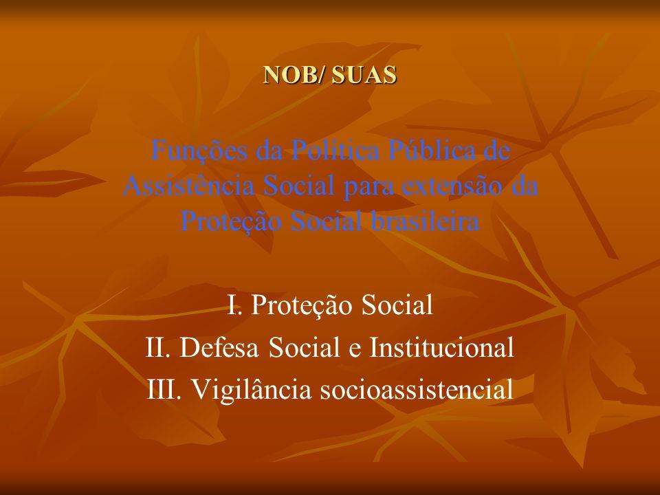 NOB/ SUAS Funções da Política Pública de Assistência Social para extensão da Proteção Social brasileira I. Proteção Social II. Defesa Social e Institu