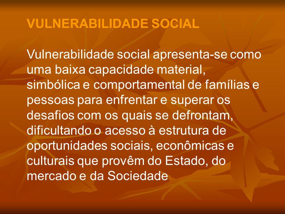 VULNERABILIDADE SOCIAL Vulnerabilidade social apresenta-se como uma baixa capacidade material, simbólica e comportamental de famílias e pessoas para enfrentar e superar os desafios com os quais se defrontam, dificultando o acesso à estrutura de oportunidades sociais, econômicas e culturais que provêm do Estado, do mercado e da Sociedade.