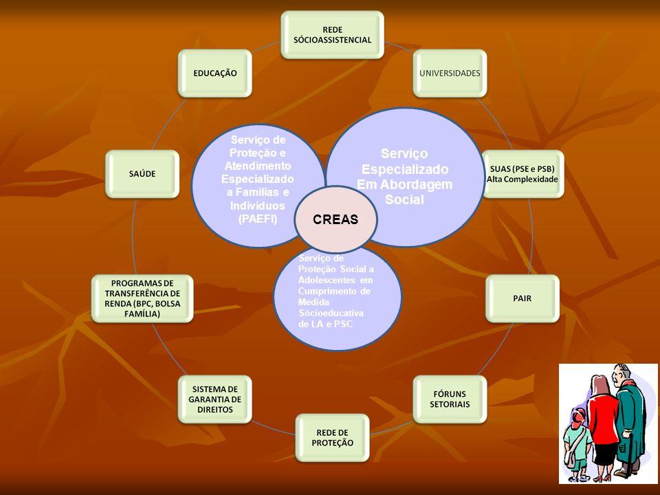 Serviço Especializado Em Abordagem Social Serviço de Proteção e Atendimento Especializado a Famílias e Indivíduos (PAEFI) Serviço de Proteção Social a