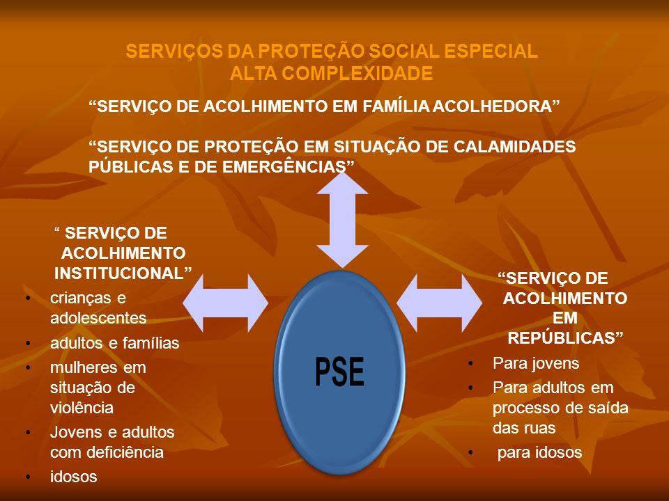 SERVIÇO DE ACOLHIMENTO EM REPÚBLICAS Para jovens Para adultos em processo de saída das ruas para idosos SERVIÇO DE ACOLHIMENTO INSTITUCIONAL crianças e adolescentes adultos e famílias mulheres em situação de violência Jovens e adultos com deficiência idosos SERVIÇOS DA PROTEÇÃO SOCIAL ESPECIAL ALTA COMPLEXIDADE SERVIÇO DE ACOLHIMENTO EM FAMÍLIA ACOLHEDORA SERVIÇO DE PROTEÇÃO EM SITUAÇÃO DE CALAMIDADES PÚBLICAS E DE EMERGÊNCIAS