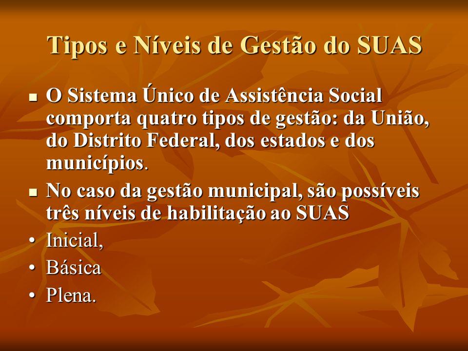 Tipos e Níveis de Gestão do SUAS O Sistema Único de Assistência Social comporta quatro tipos de gestão: da União, do Distrito Federal, dos estados e dos municípios.