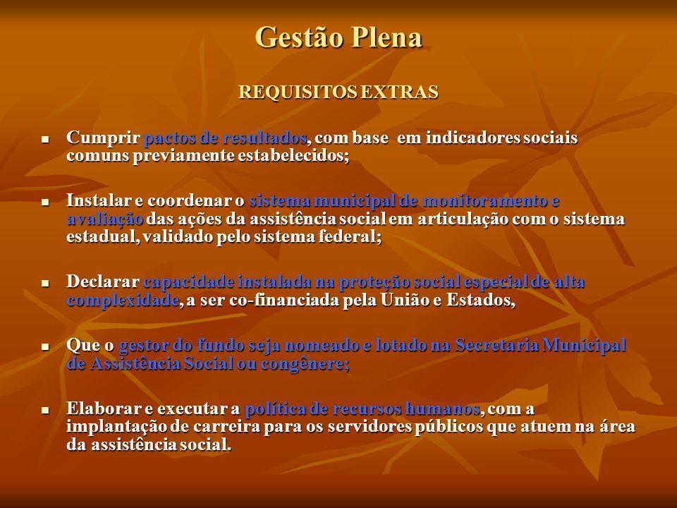 Gestão Plena REQUISITOS EXTRAS Cumprir pactos de resultados, com base em indicadores sociais comuns previamente estabelecidos; Cumprir pactos de resul