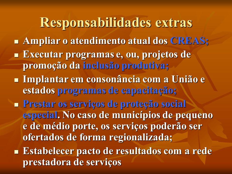 Responsabilidades extras Ampliar o atendimento atual dos CREAS; Ampliar o atendimento atual dos CREAS; Executar programas e, ou, projetos de promoção