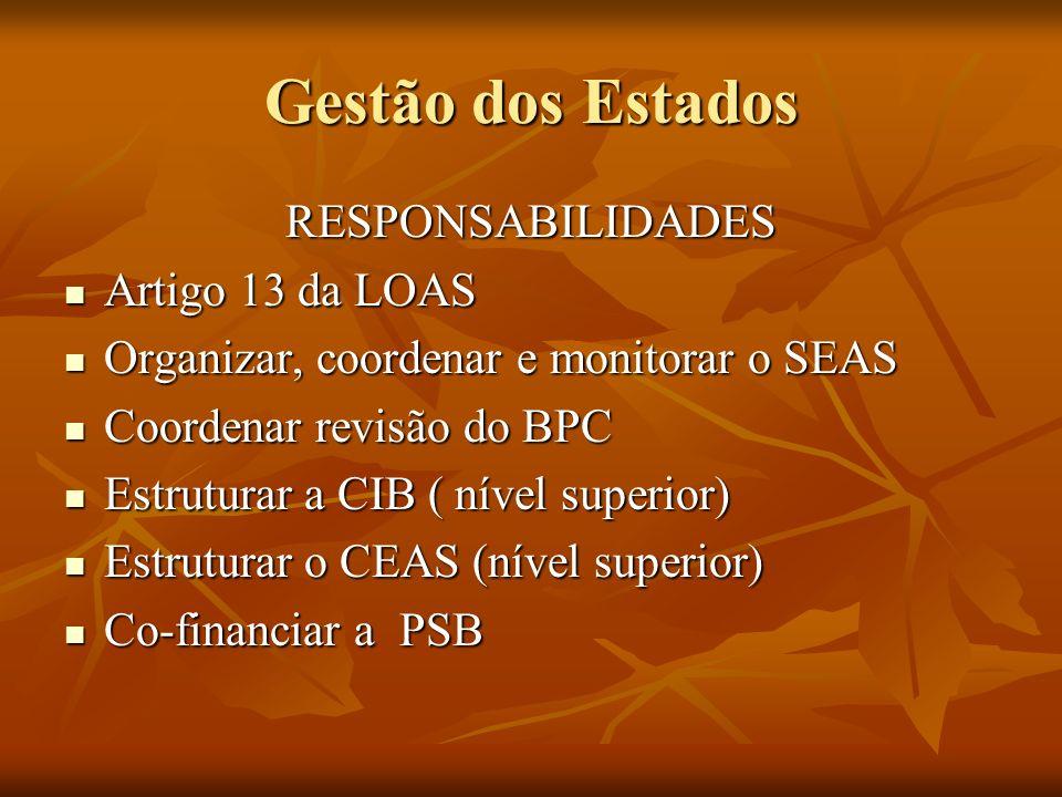 Gestão dos Estados RESPONSABILIDADES Artigo 13 da LOAS Artigo 13 da LOAS Organizar, coordenar e monitorar o SEAS Organizar, coordenar e monitorar o SEAS Coordenar revisão do BPC Coordenar revisão do BPC Estruturar a CIB ( nível superior) Estruturar a CIB ( nível superior) Estruturar o CEAS (nível superior) Estruturar o CEAS (nível superior) Co-financiar a PSB Co-financiar a PSB