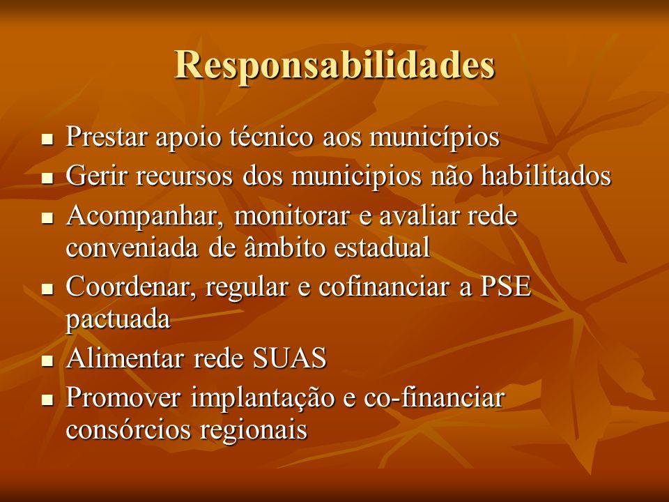 Responsabilidades Prestar apoio técnico aos municípios Prestar apoio técnico aos municípios Gerir recursos dos municipios não habilitados Gerir recurs