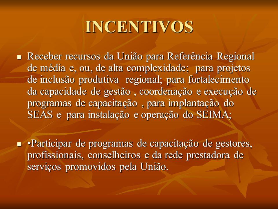 INCENTIVOS Receber recursos da União para Referência Regional de média e, ou, de alta complexidade; para projetos de inclusão produtiva regional; para