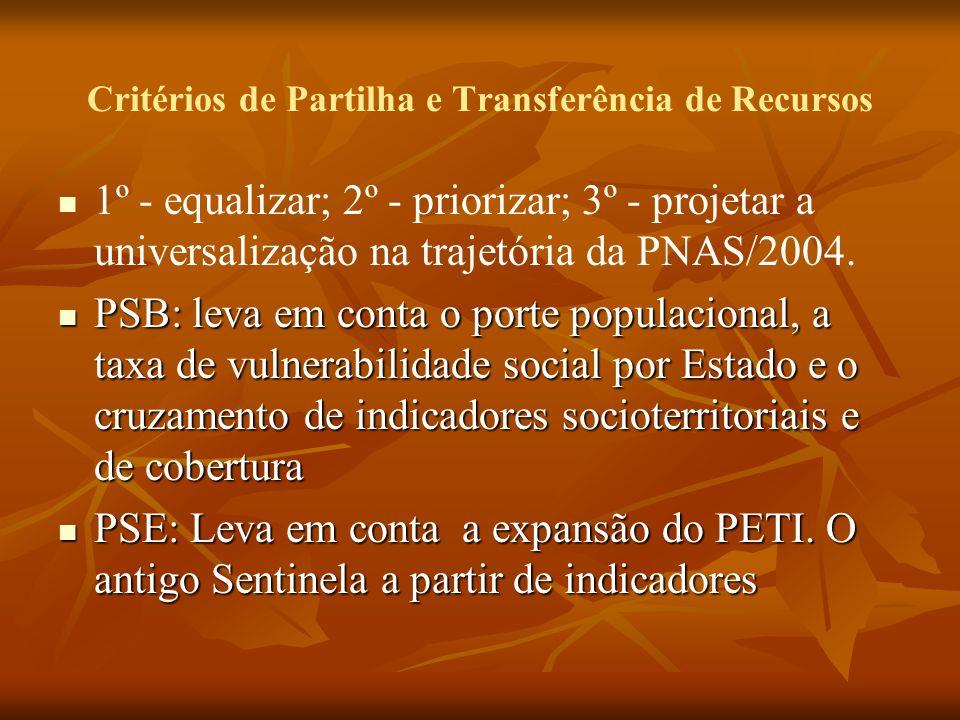 Critérios de Partilha e Transferência de Recursos 1º - equalizar; 2º - priorizar; 3º - projetar a universalização na trajetória da PNAS/2004.