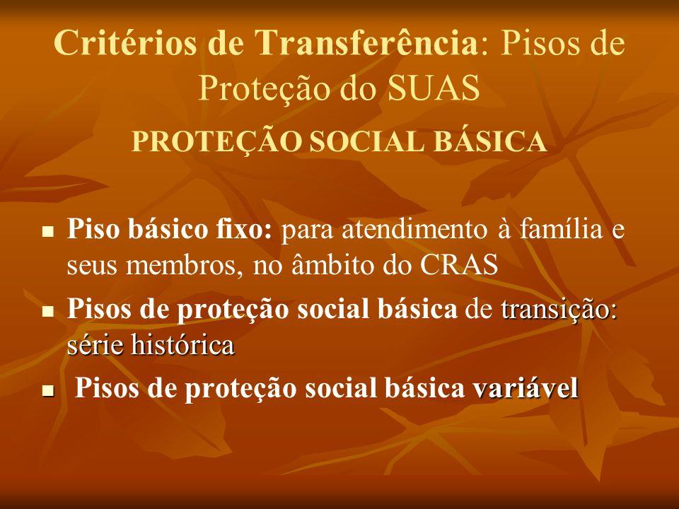 Critérios de Transferência: Pisos de Proteção do SUAS PROTEÇÃO SOCIAL BÁSICA Piso básico fixo: para atendimento à família e seus membros, no âmbito do