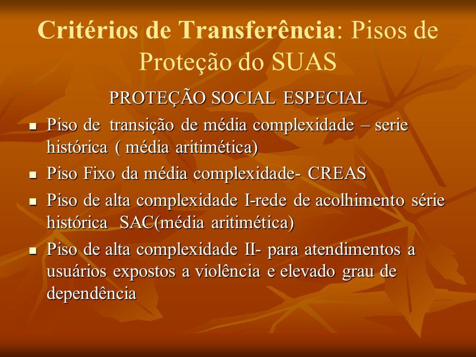 Critérios de Transferência: Pisos de Proteção do SUAS PROTEÇÃO SOCIAL ESPECIAL Piso de transição de média complexidade – serie histórica ( média ariti