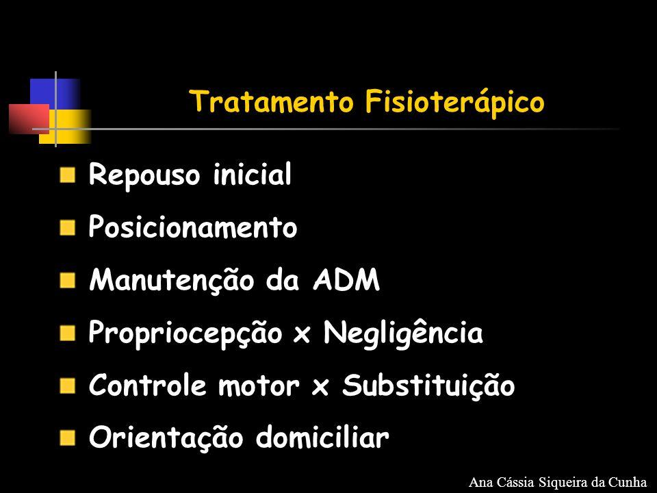 Repouso inicial Posicionamento Manutenção da ADM Propriocepção x Negligência Controle motor x Substituição Orientação domiciliar Tratamento Fisioterápico Ana Cássia Siqueira da Cunha