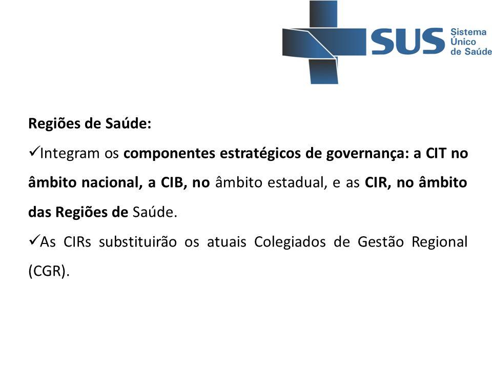 Regiões de Saúde: Integram os componentes estratégicos de governança: a CIT no âmbito nacional, a CIB, no âmbito estadual, e as CIR, no âmbito das Reg