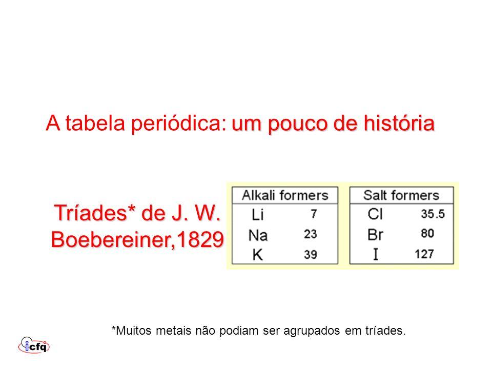 um pouco de história A tabela periódica: um pouco de história Tríades* de J. W. Boebereiner,1829 *Muitos metais não podiam ser agrupados em tríades.