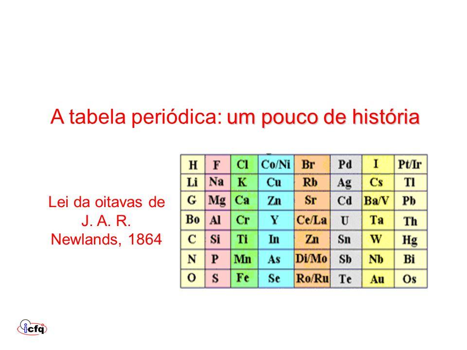 um pouco de história A tabela periódica: um pouco de história Lei da oitavas de J. A. R. Newlands, 1864