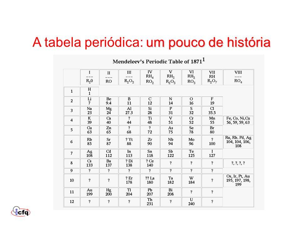 um pouco de história A tabela periódica: um pouco de história