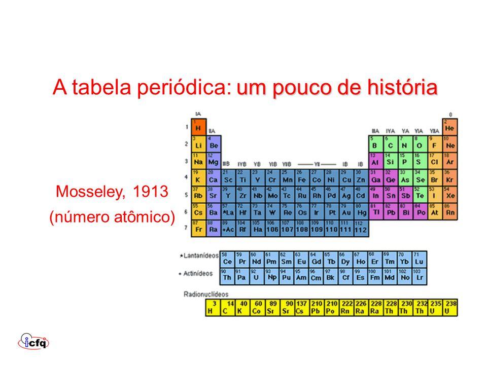 Mosseley, 1913 (número atômico)