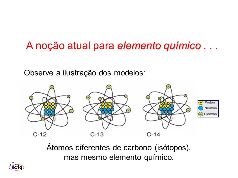 elemento químico A noção atual para elemento químico... Átomos diferentes de carbono (isótopos), mas mesmo elemento químico. Observe a ilustração dos