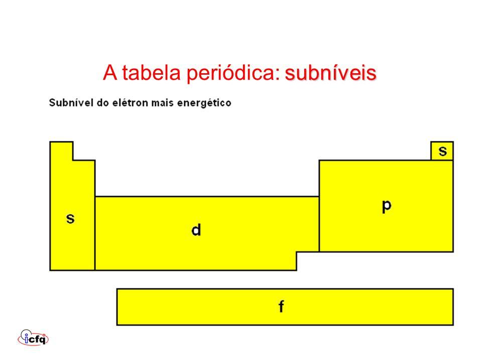 subníveis A tabela periódica: subníveis