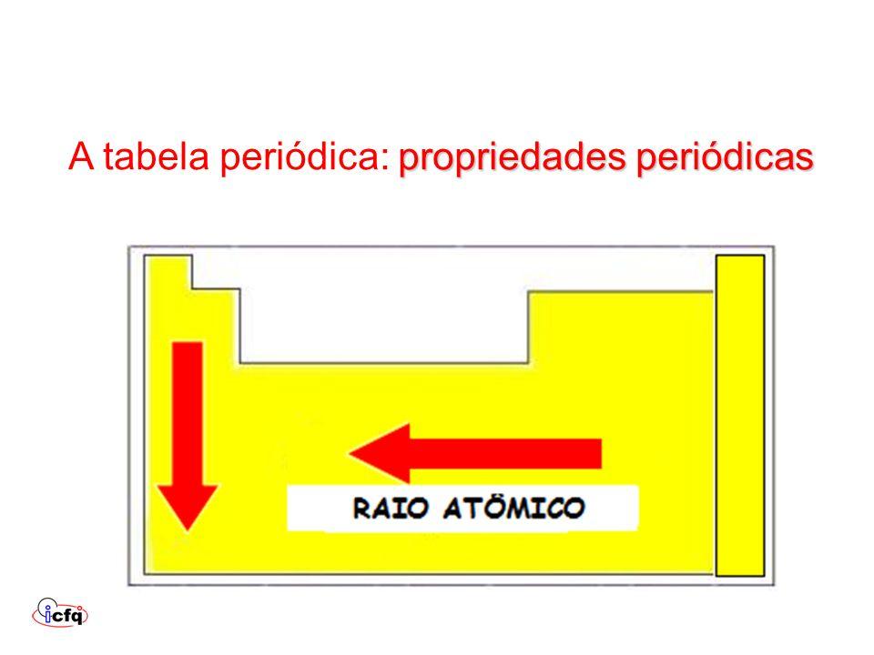 propriedades periódicas A tabela periódica: propriedades periódicas