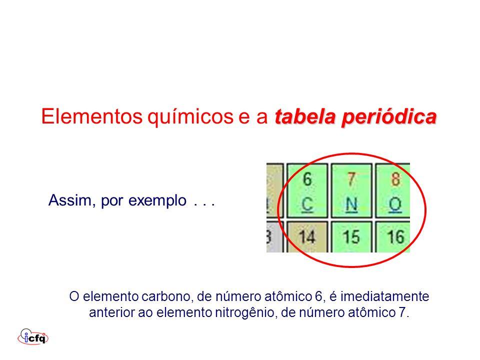tabela periódica Elementos químicos e a tabela periódica Assim, por exemplo... O elemento carbono, de número atômico 6, é imediatamente anterior ao el