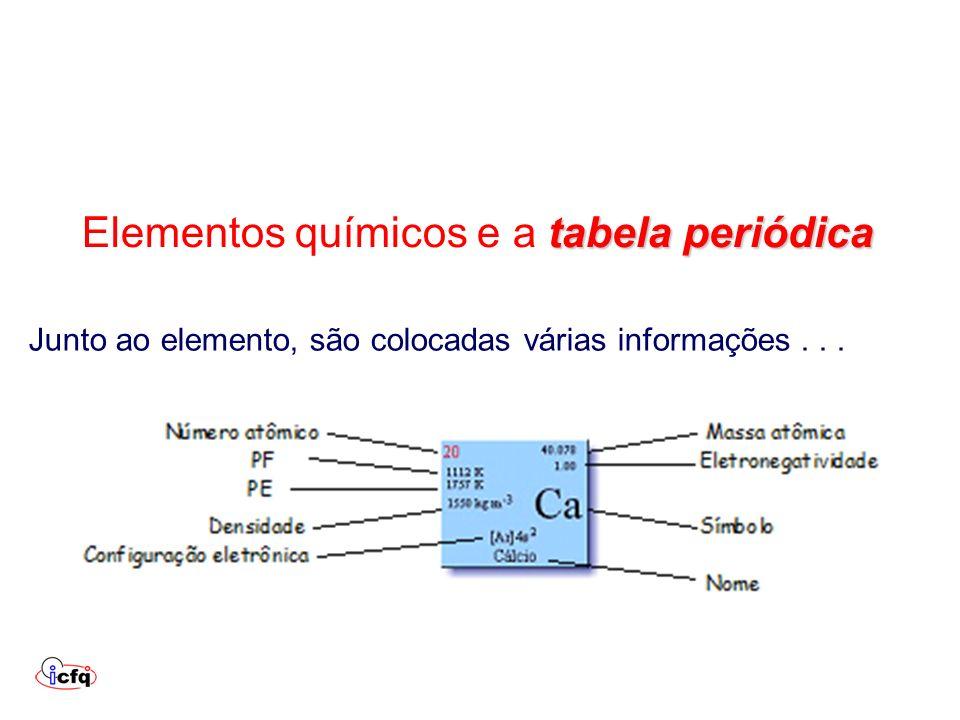 tabela periódica Elementos químicos e a tabela periódica Junto ao elemento, são colocadas várias informações...