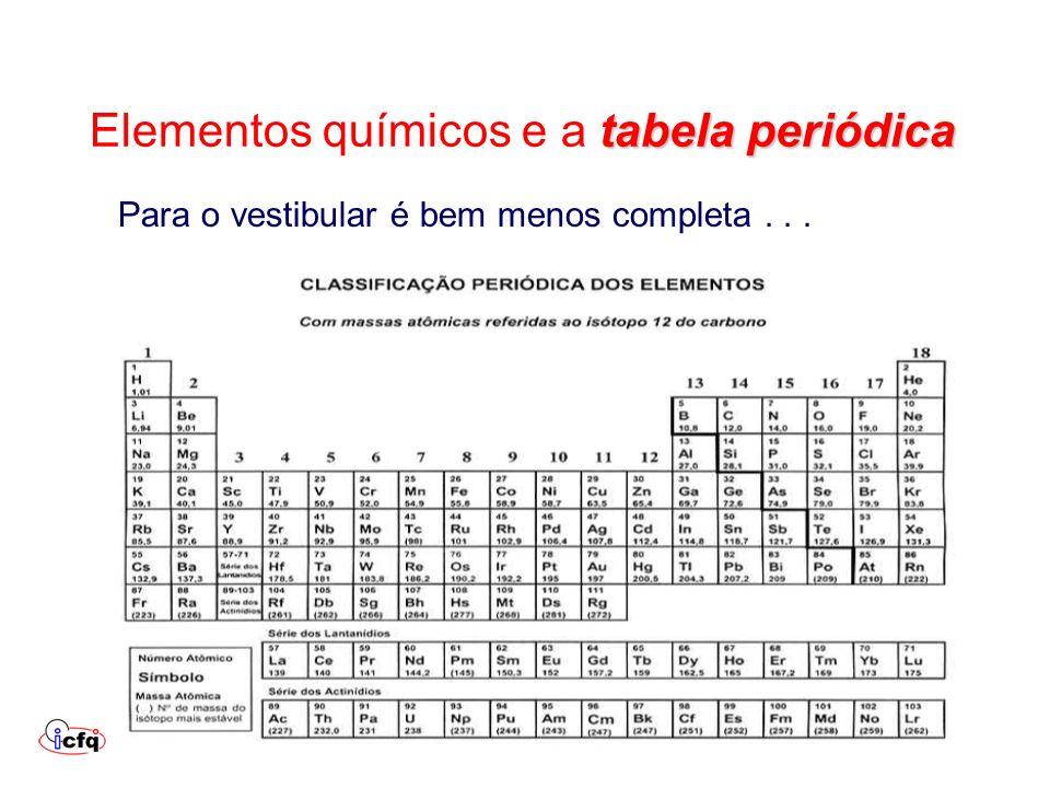 tabela periódica Elementos químicos e a tabela periódica Para o vestibular é bem menos completa...