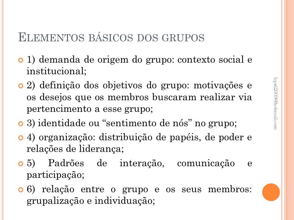 E LEMENTOS BÁSICOS DOS GRUPOS 1) demanda de origem do grupo: contexto social e institucional; 2) definição dos objetivos do grupo: motivações e os des
