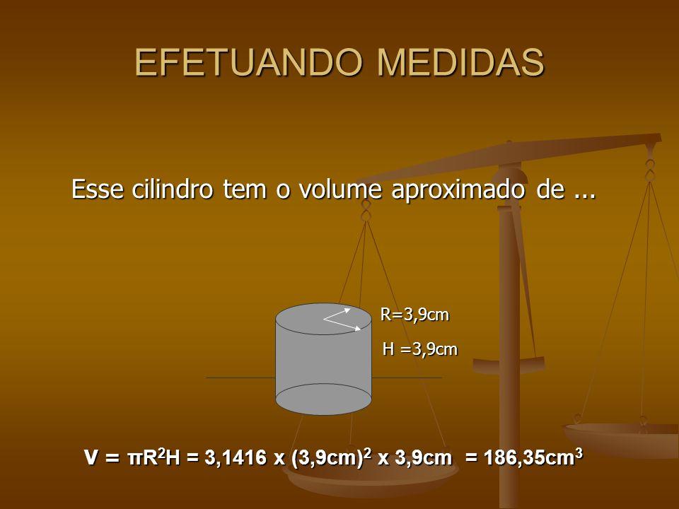 EFETUANDO MEDIDAS Esse cilindro tem o volume aproximado de... R=3,9cm R=3,9cm H =3,9cm H =3,9cm V = πR 2 H = 3,1416 x (3,9cm) 2 x 3,9cm = 186,35cm 3