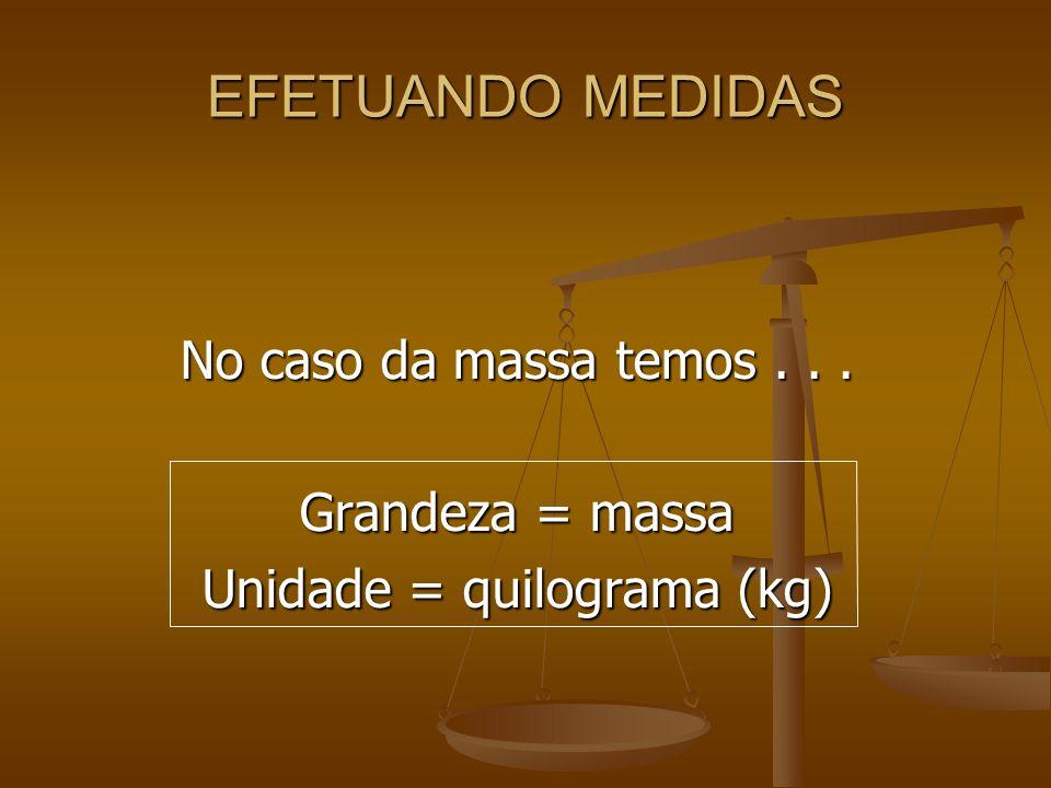 EFETUANDO MEDIDAS No caso da massa temos... Grandeza = massa Unidade = quilograma (kg)
