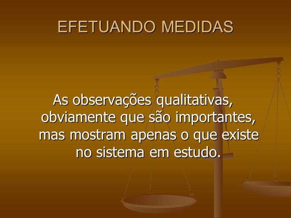 EFETUANDO MEDIDAS As observações qualitativas, obviamente que são importantes, mas mostram apenas o que existe no sistema em estudo.