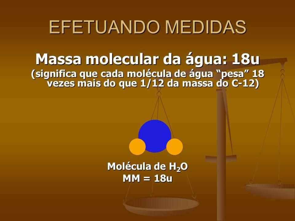 EFETUANDO MEDIDAS Massa molecular da água: 18u (significa que cada molécula de água pesa 18 vezes mais do que 1/12 da massa do C-12) Molécula de H 2 O