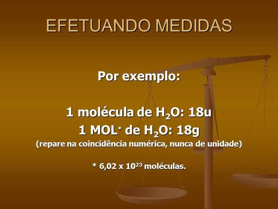 EFETUANDO MEDIDAS Por exemplo: 1 molécula de H 2 O: 18u 1 MOL * de H 2 O: 18g (repare na coincidência numérica, nunca de unidade) * 6,02 x 10 23 moléc