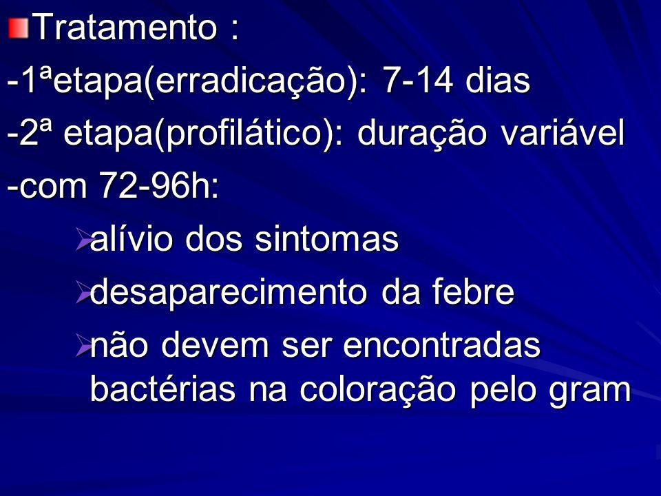 Tratamento : -1ªetapa(erradicação): 7-14 dias -2ª etapa(profilático): duração variável -com 72-96h: alívio dos sintomas alívio dos sintomas desapareci