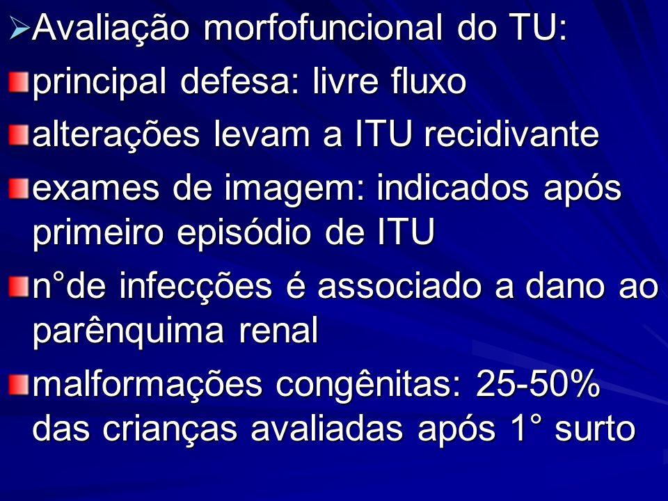 Avaliação morfofuncional do TU: Avaliação morfofuncional do TU: principal defesa: livre fluxo alterações levam a ITU recidivante exames de imagem: ind