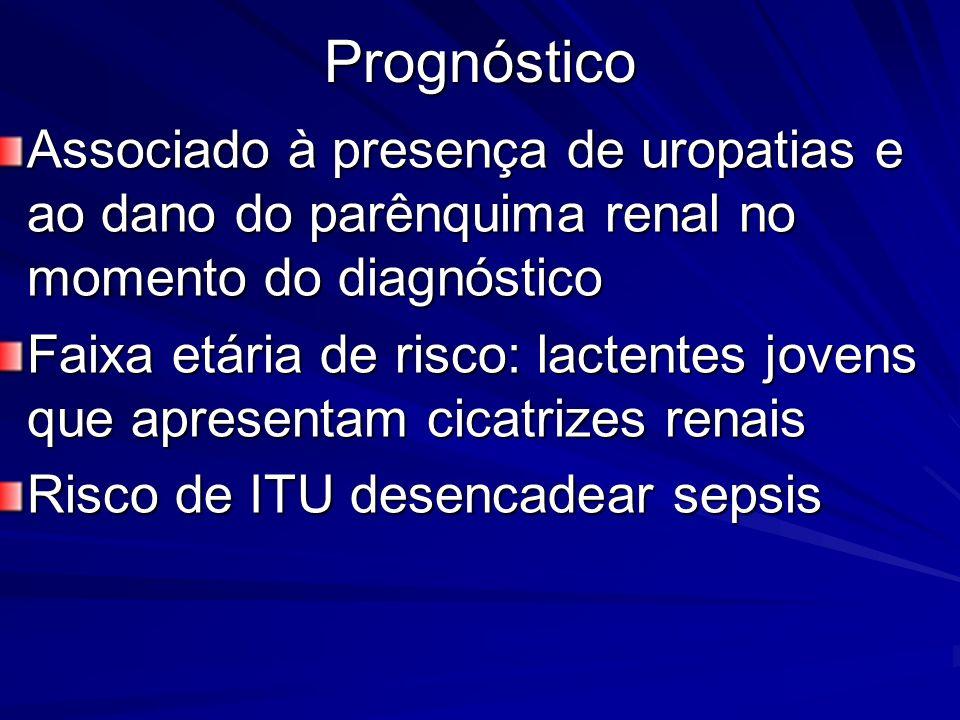 Prognóstico Associado à presença de uropatias e ao dano do parênquima renal no momento do diagnóstico Faixa etária de risco: lactentes jovens que apre