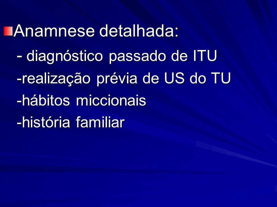 Anamnese detalhada: - diagnóstico passado de ITU -realização prévia de US do TU -hábitos miccionais -história familiar