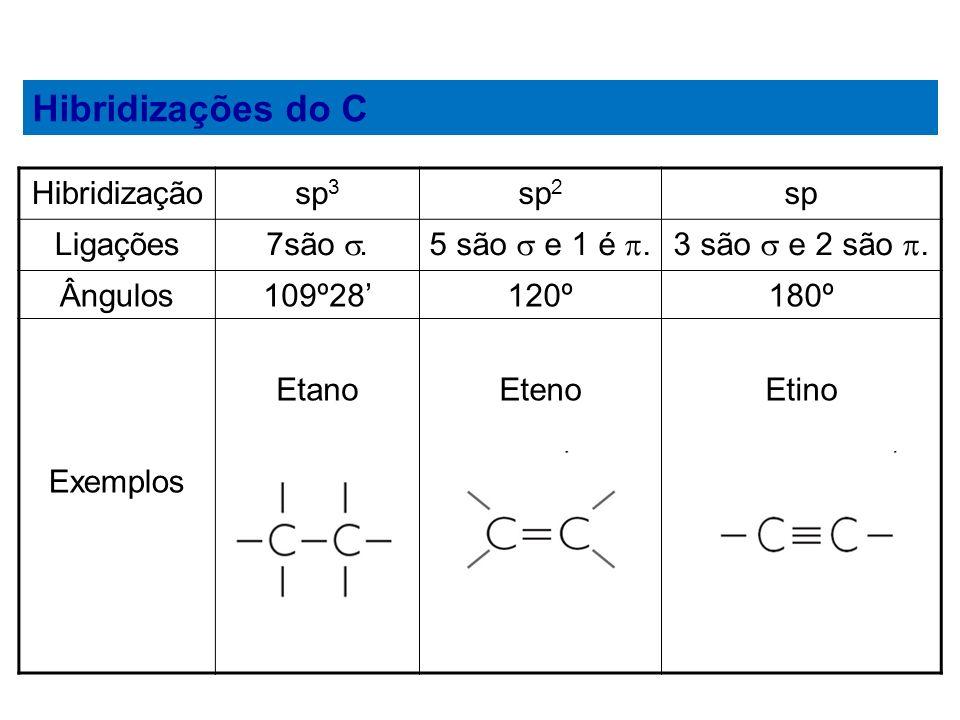 Fórmula estrutural plana do etano.