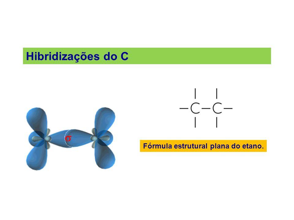 Hibridizações do C Fórmula estrutural plana do eteno.