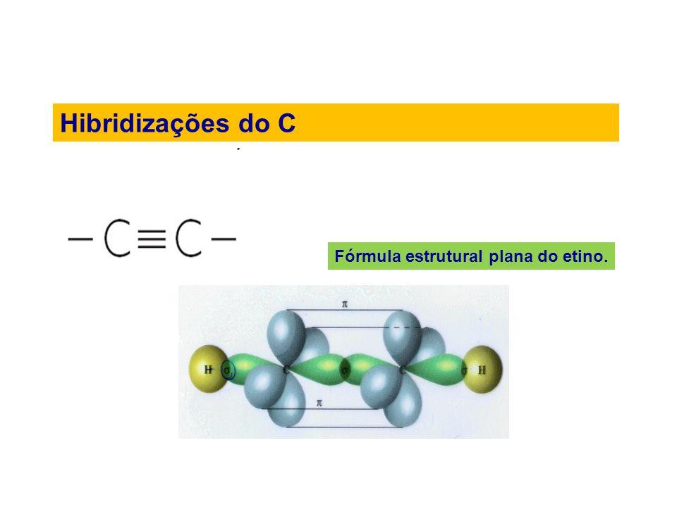Classificação das cadeias carbônicas (resumo) Cadeia aberta, acíclica ou alifática Cadeia cíclica ou fechada Homogênea ou heterogênea Normal ou ramificada Saturada ou insaturada Alicíclica Aromática Homocíclica ou heterociclica Saturada ou insaturada mononuclear polinuclear