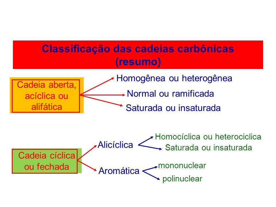 Exemplo de classificação das cadeias carbônicas Aberta ou cíclica.