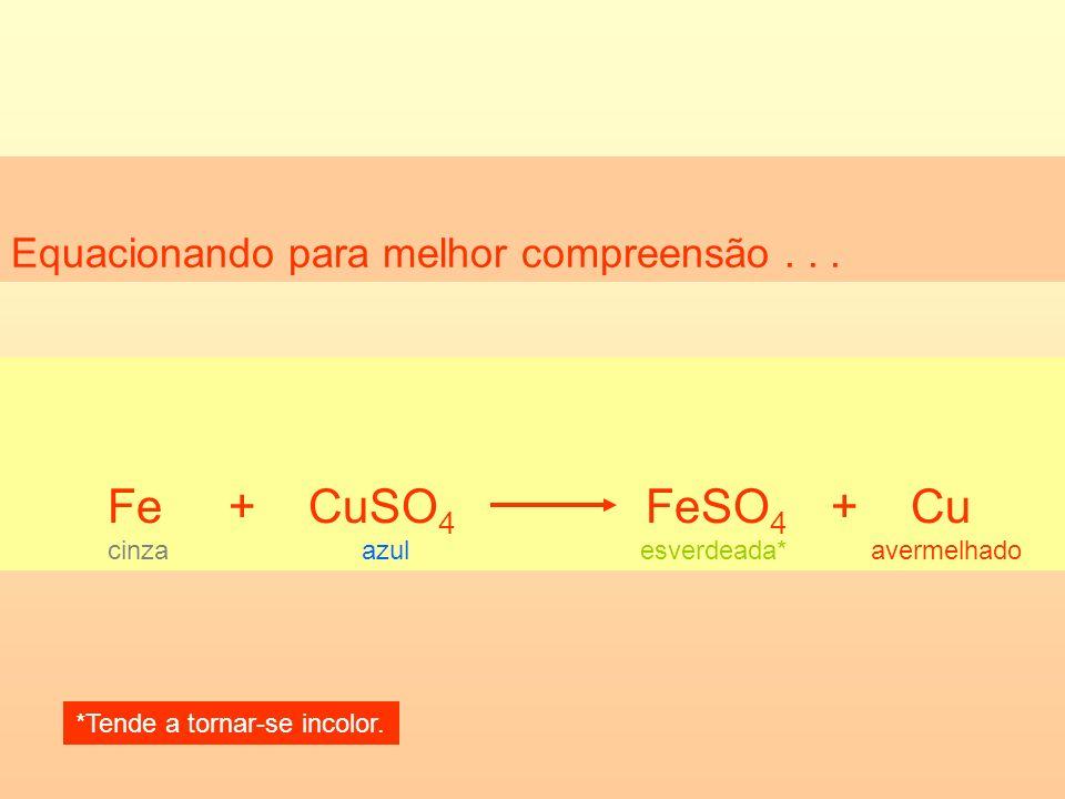 Equacionando para melhor compreensão... Fe + CuSO 4 FeSO 4 + Cu cinza azul esverdeada* avermelhado *Tende a tornar-se incolor.