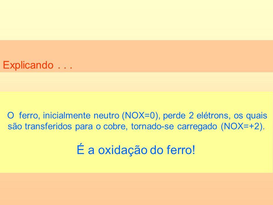 O ferro, inicialmente neutro (NOX=0), perde 2 elétrons, os quais são transferidos para o cobre, tornado-se carregado (NOX=+2). É a oxidação do ferro!