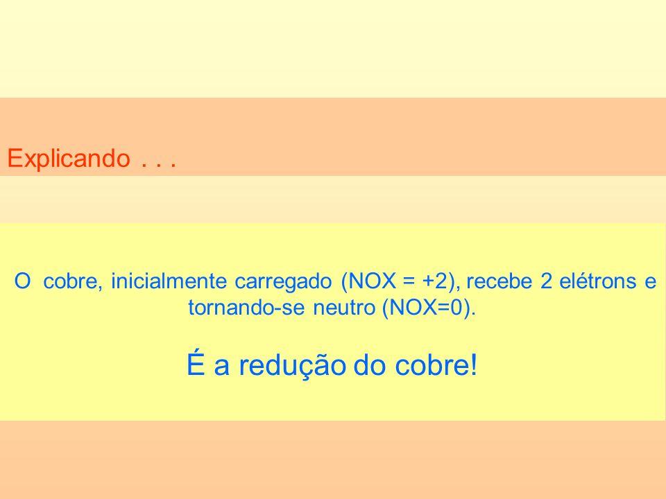 O cobre, inicialmente carregado (NOX = +2), recebe 2 elétrons e tornando-se neutro (NOX=0). É a redução do cobre! Explicando...