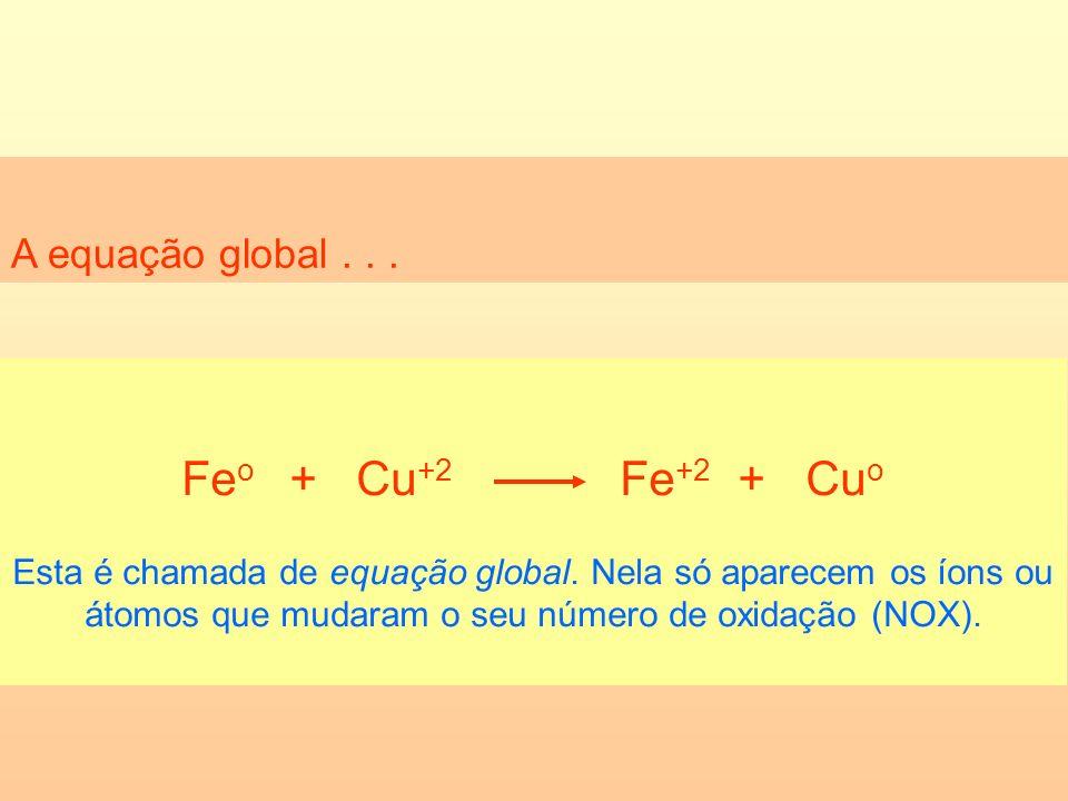 A equação global... Fe o + Cu +2 Fe +2 + Cu o Esta é chamada de equação global. Nela só aparecem os íons ou átomos que mudaram o seu número de oxidaçã
