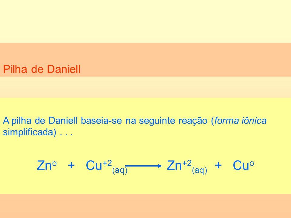 A pilha de Daniell baseia-se na seguinte reação (forma iônica simplificada)... Zn o + Cu +2 (aq) Zn +2 (aq) + Cu o Pilha de Daniell