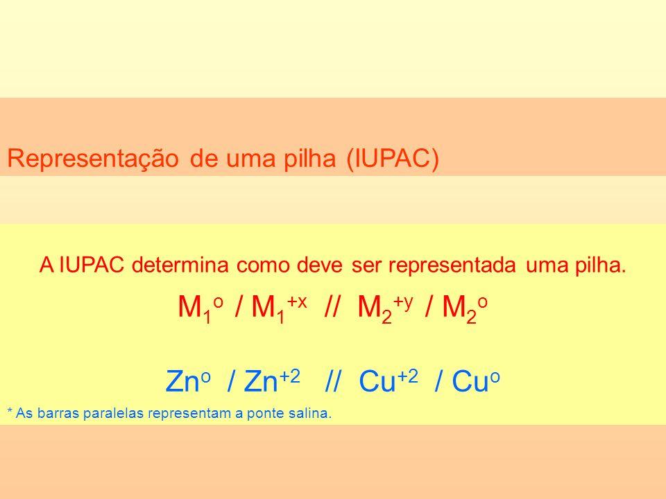 A IUPAC determina como deve ser representada uma pilha. M 1 o / M 1 +x // M 2 +y / M 2 o Zn o / Zn +2 // Cu +2 / Cu o * As barras paralelas representa