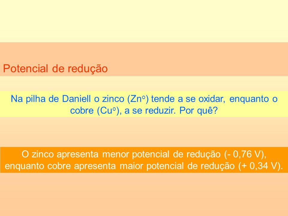 Potencial de redução Na pilha de Daniell o zinco (Zn o ) tende a se oxidar, enquanto o cobre (Cu o ), a se reduzir. Por quê? O zinco apresenta menor p
