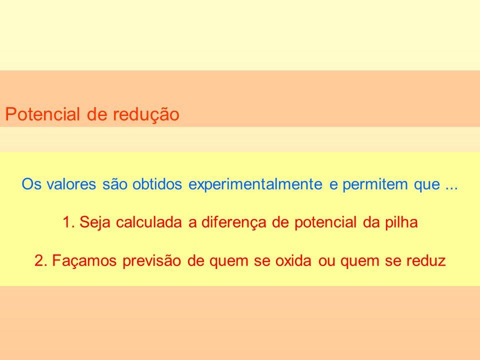 Potencial de redução Os valores são obtidos experimentalmente e permitem que... 1. Seja calculada a diferença de potencial da pilha 2. Façamos previsã