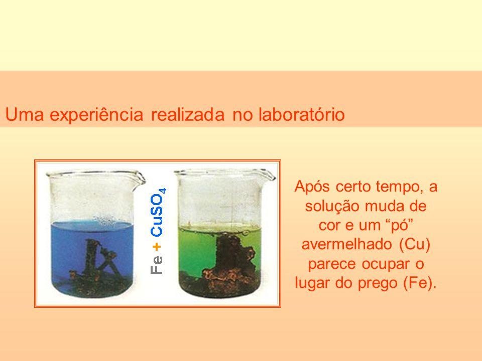 Uma experiência realizada no laboratório Após certo tempo, a solução muda de cor e um pó avermelhado (Cu) parece ocupar o lugar do prego (Fe).