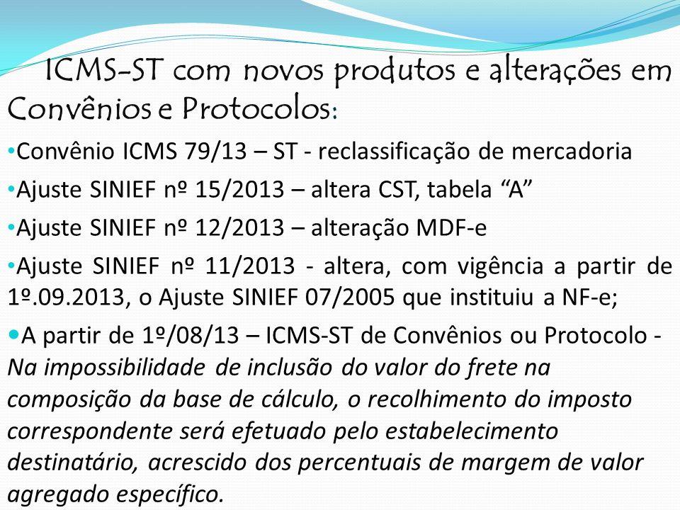 ICMS-ST com novos produtos e alterações em Convênios e Protocolos: Convênio ICMS 79/13 – ST - reclassificação de mercadoria Ajuste SINIEF nº 15/2013 –