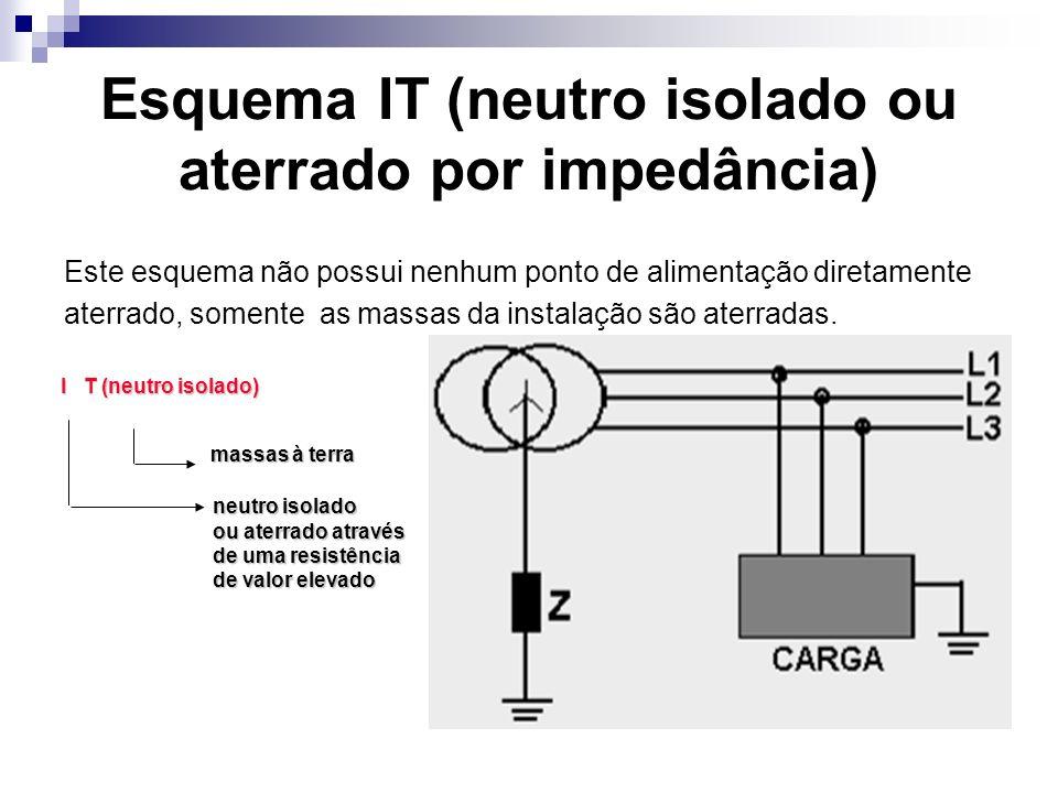 Esquema IT (neutro isolado ou aterrado por impedância) Este esquema não possui nenhum ponto de alimentação diretamente aterrado, somente as massas da instalação são aterradas.